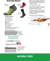 Product Guide Balega Blister Resist