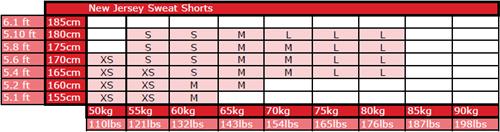 Gorilla Wear New Jersey Sweat Shorts - Zwart-3